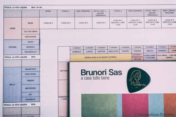 Brunori-Schema